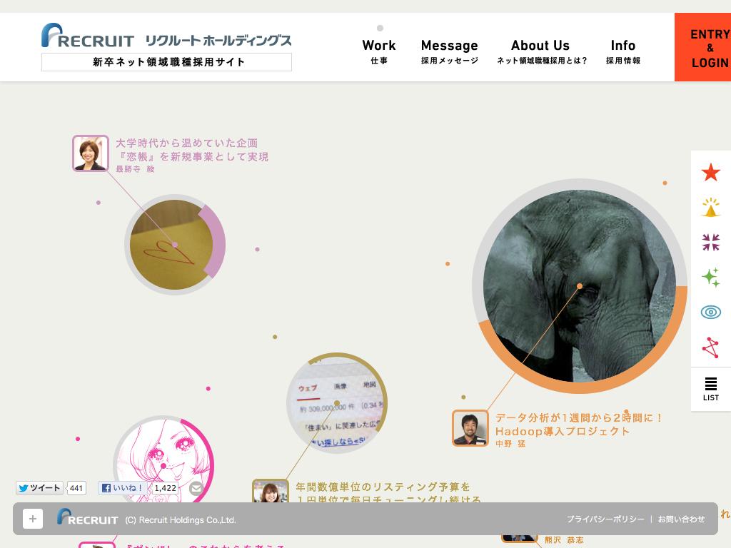 Web DesignInspirationS5-Style