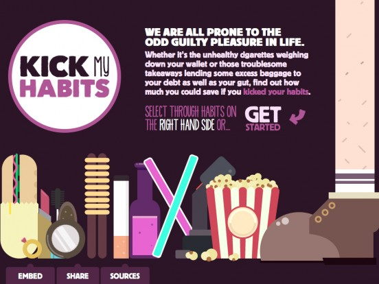 Kick My Habits. How Much Could You Save? | Leeds Building Society
